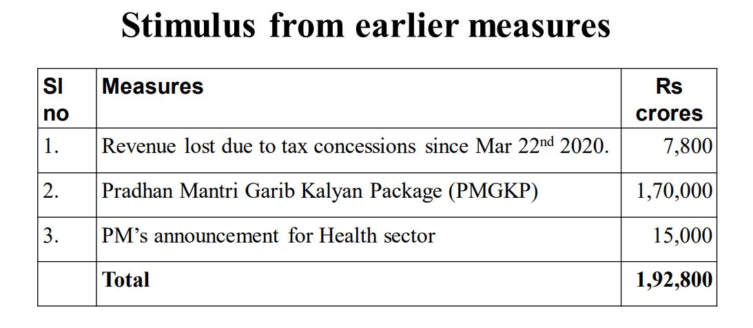Narendra Modi Stimulus Package